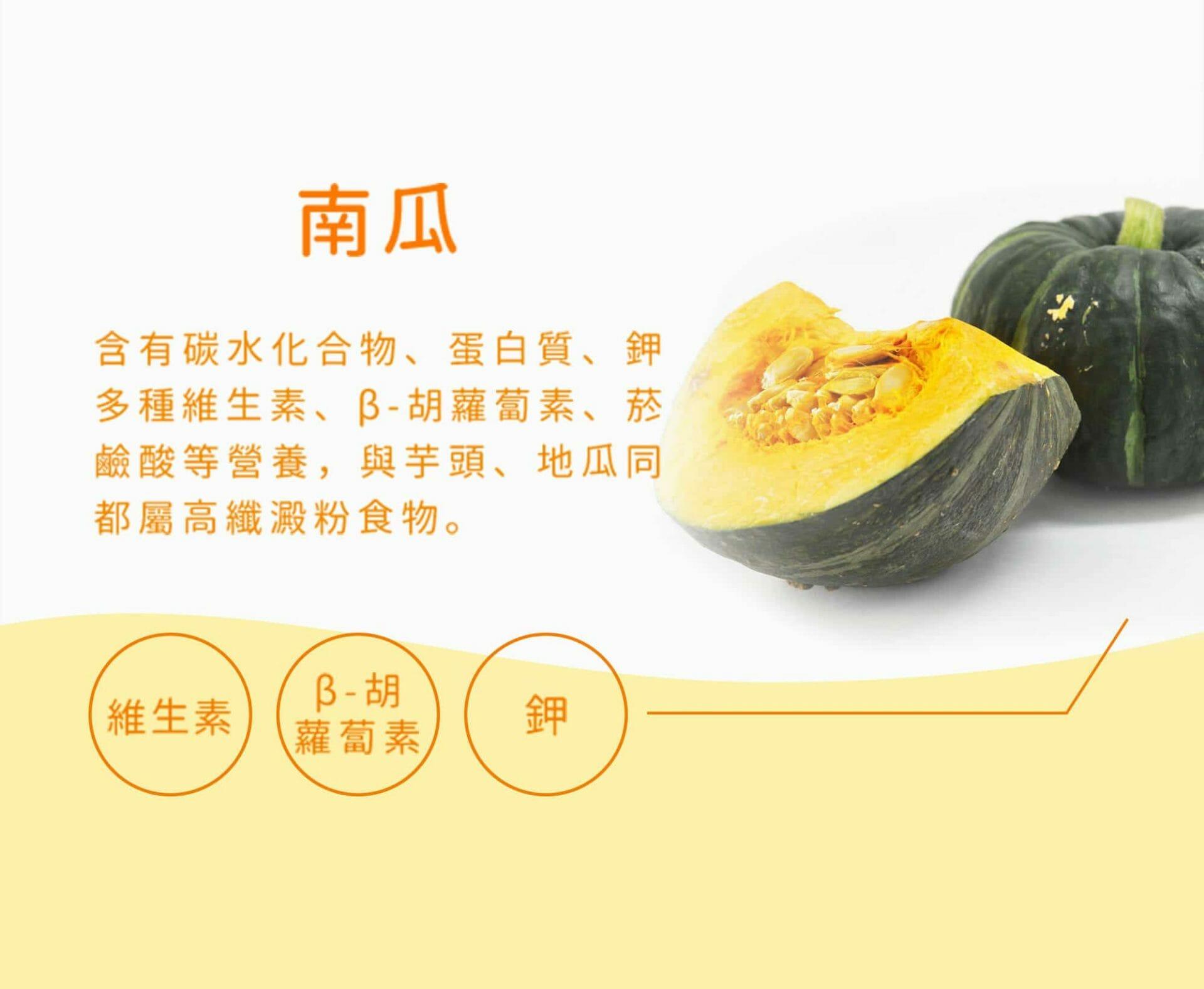 南瓜含有碳水化合物,蛋白質、鉀多種維生素,β胡蘿蔔素,菸鹼酸等營養,與芋頭、地瓜同屬高纖維澱粉食物。