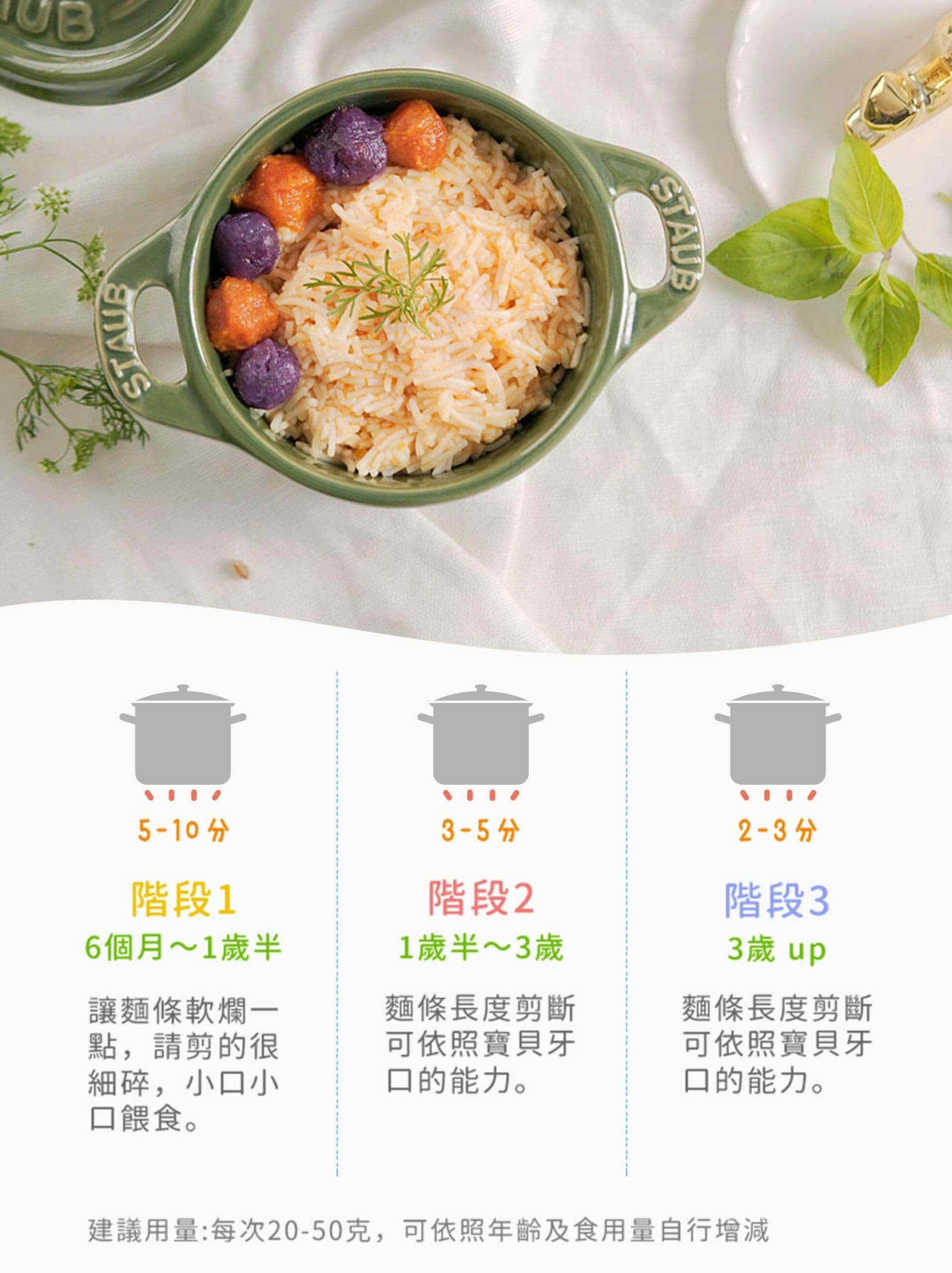 煮麵建議,水滾後將麵條放入沸水,筷子輕拌避免沾鍋,煮3到5分鐘,即可撈起食用,並可以加入切碎的新鮮蔬菜或肉末。